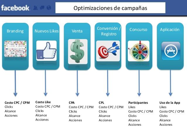 facebook-ads-up-37-638