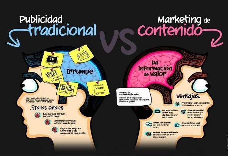 Marketing tradicional Vs. Contenido