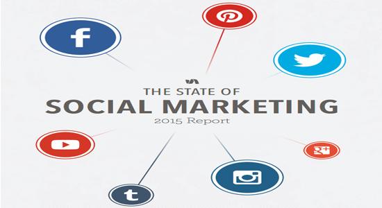 social marketing Arnold Madrid