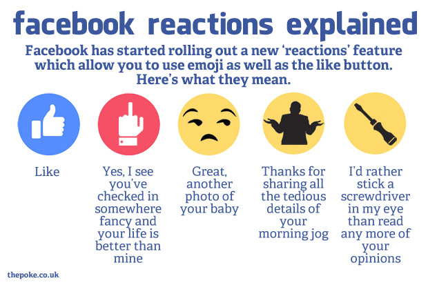 guia reacciones 4